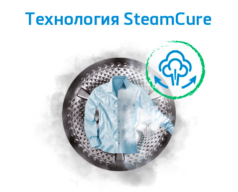 SteamCure™